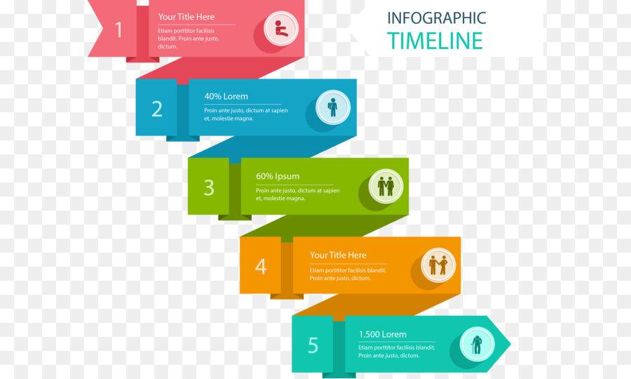 Flat Design Chart
