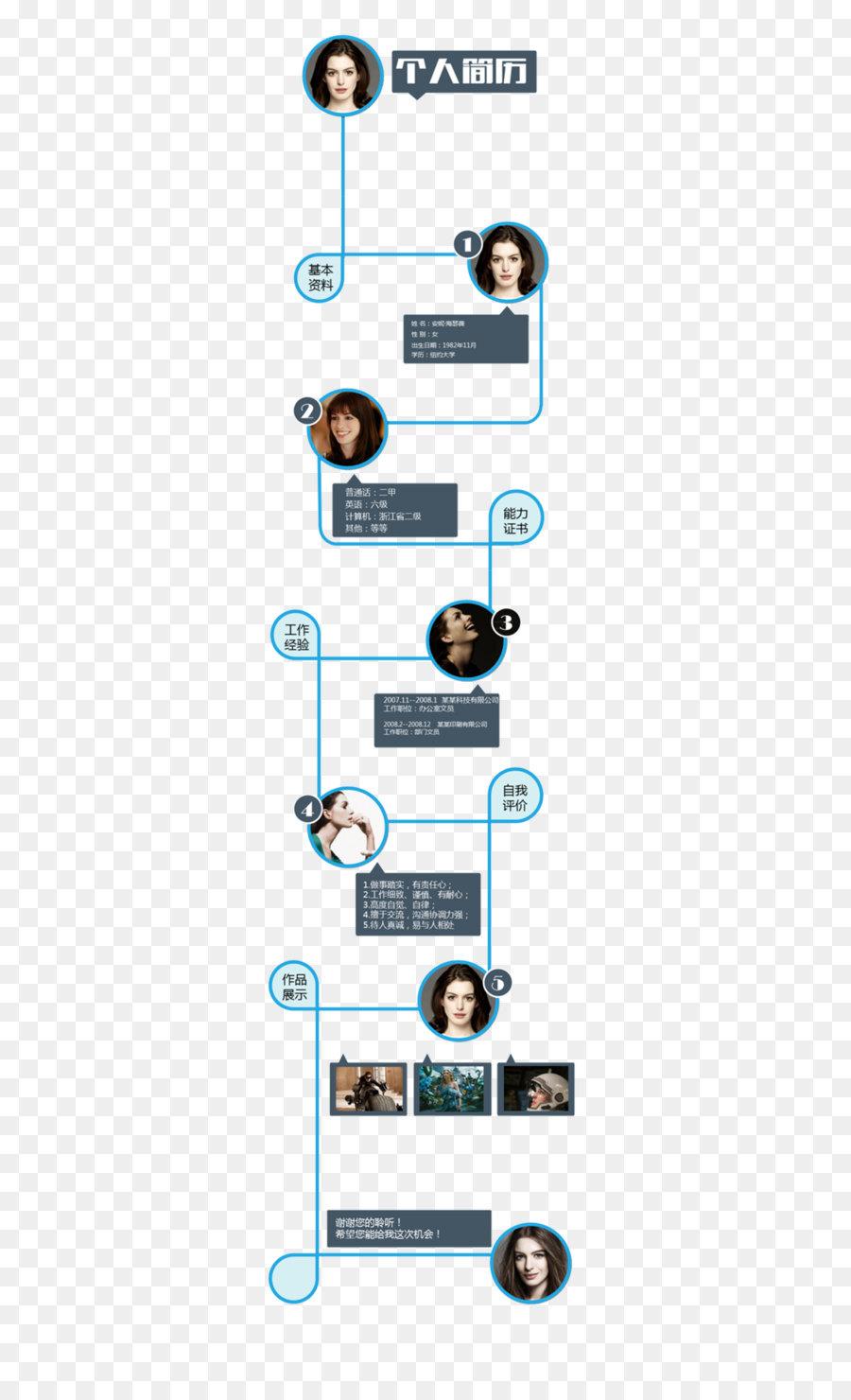 Curriculum vitae Resumen de Descarga - Resume el contenido de la ...