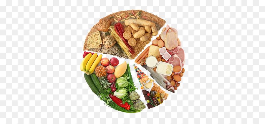 Diet Vegetarianism Eating Nutrition Food Food Pie Chart Png