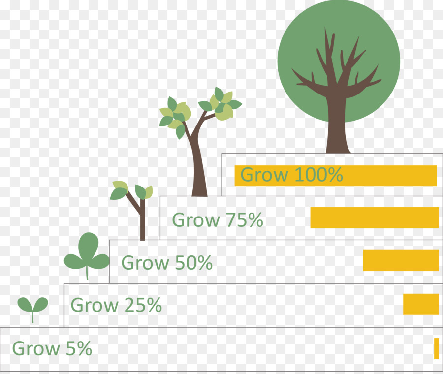 Chart Diagram Data Tree Growth Ladder Explaining Png 3581 3005 Free Transpa