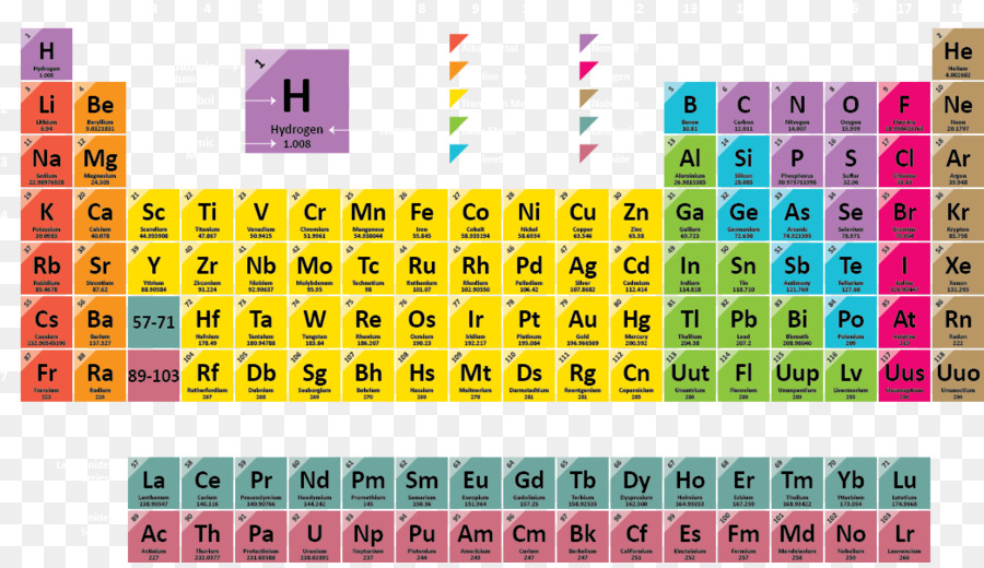 Periodic table chemical element chemistry atomic number vector periodic table chemical element chemistry atomic number vector chemical data urtaz Image collections