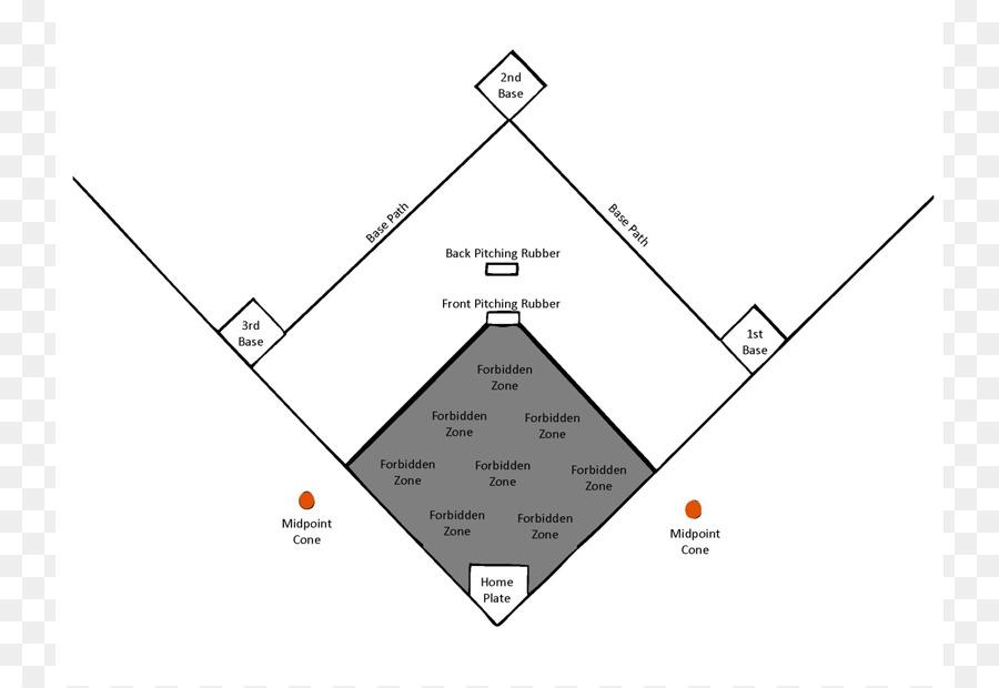 Baseball Field Kickball Baseball Positions Clip Art Baseball Field