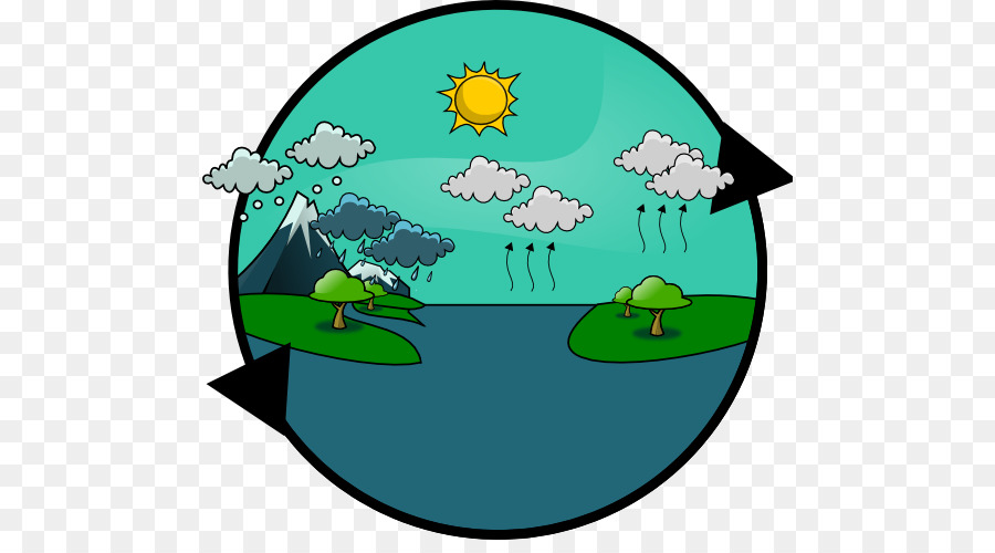 water cycle rain knowledge resource water cycle clipart png rh kisspng com  water cycle clipart black and white