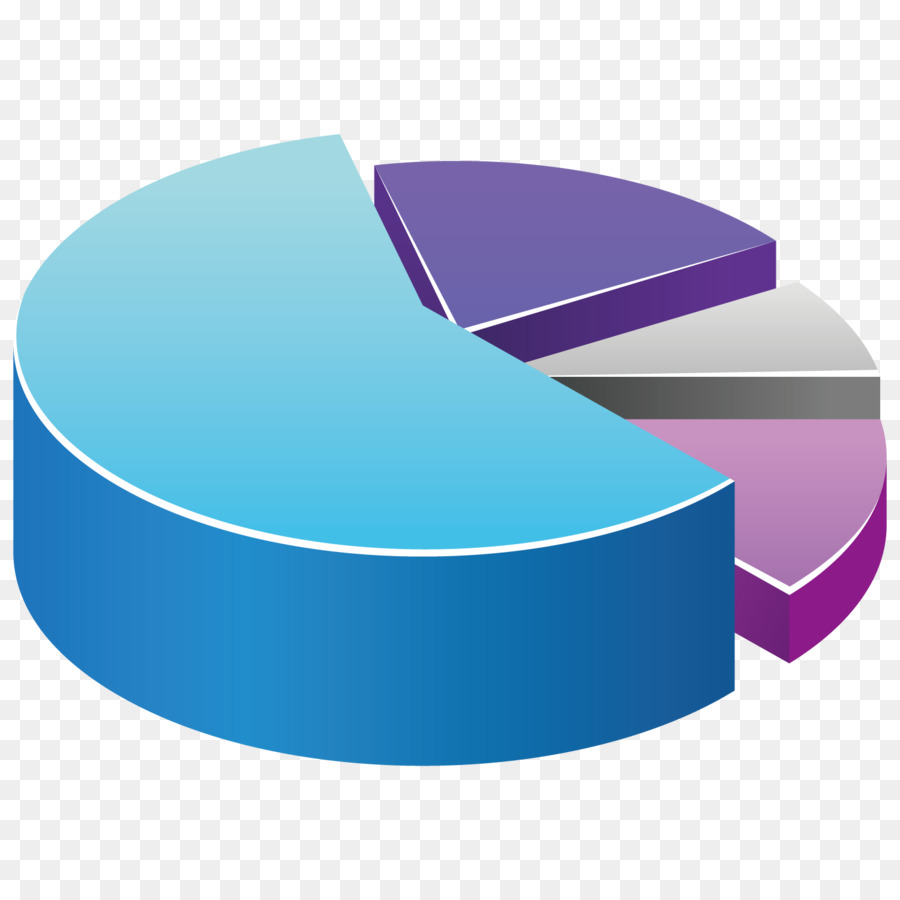 Pie Chart Euclidean Vector Diagram Vector Proportional Column Png