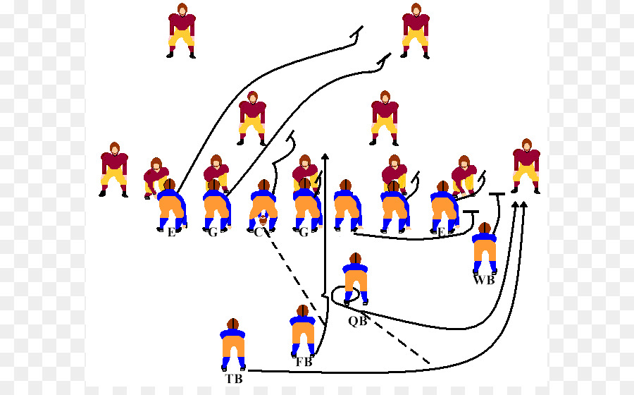 kisspng single wing formation offense halfback t formation football play diagram template 5a85c5bcea2ba5.5763978015187163489592 single wing formation offense halfback t formation football play