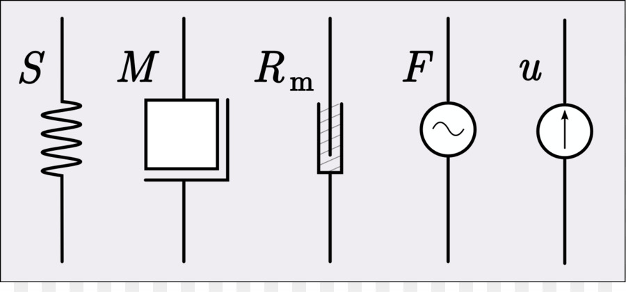 Mechanical Electrical Analogies Impedance Analogy Electrical