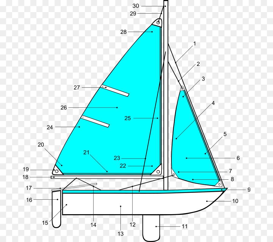 Velero Navegando en Bote Clip art - Cuerpo Humano, Ilustración ...