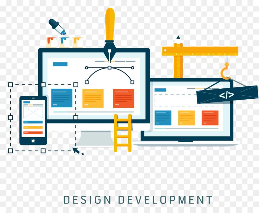 Web Development Design Website Dynamic Page
