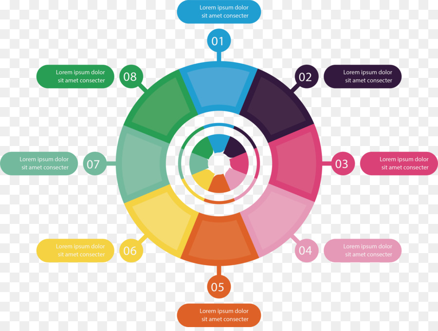 Circle chart infographic color ring wheel chart png download circle chart infographic color ring wheel chart ccuart Choice Image