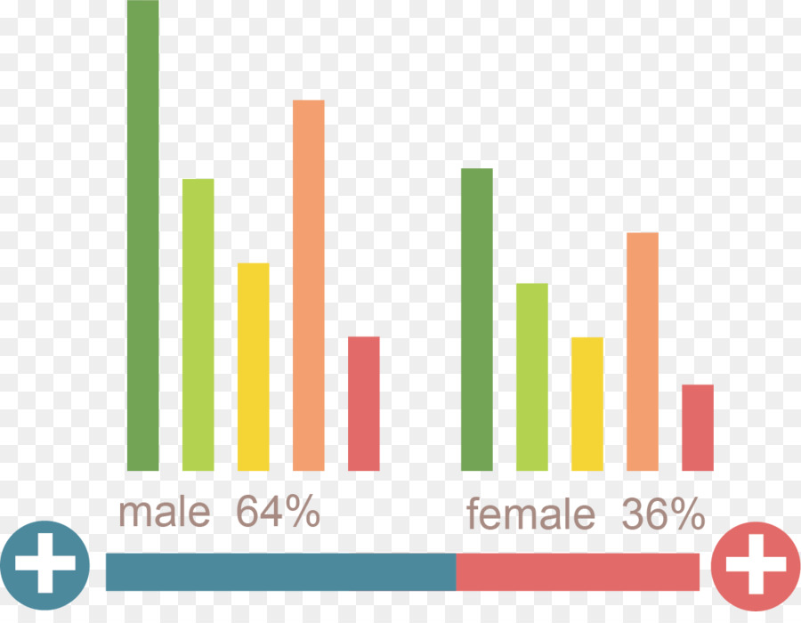 Histogram bar chart histogram ppt material png download 1146875 histogram bar chart histogram ppt material ccuart Gallery