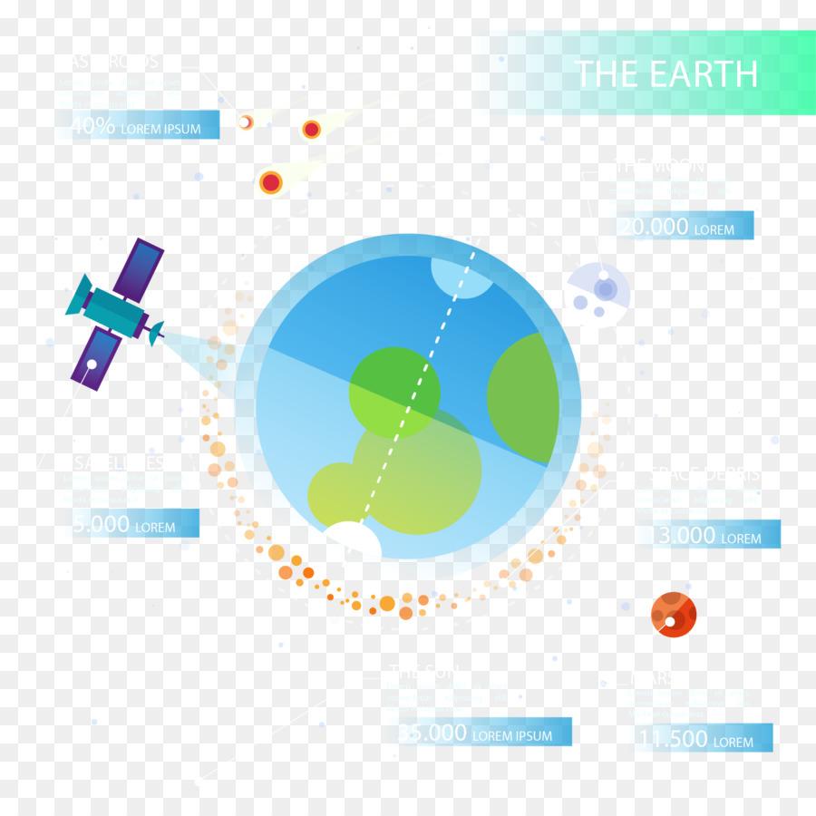 251be2a689a Diagrama de gráfico de design Gráfico Infográfico - Na Terra infográficos  Download da imagem