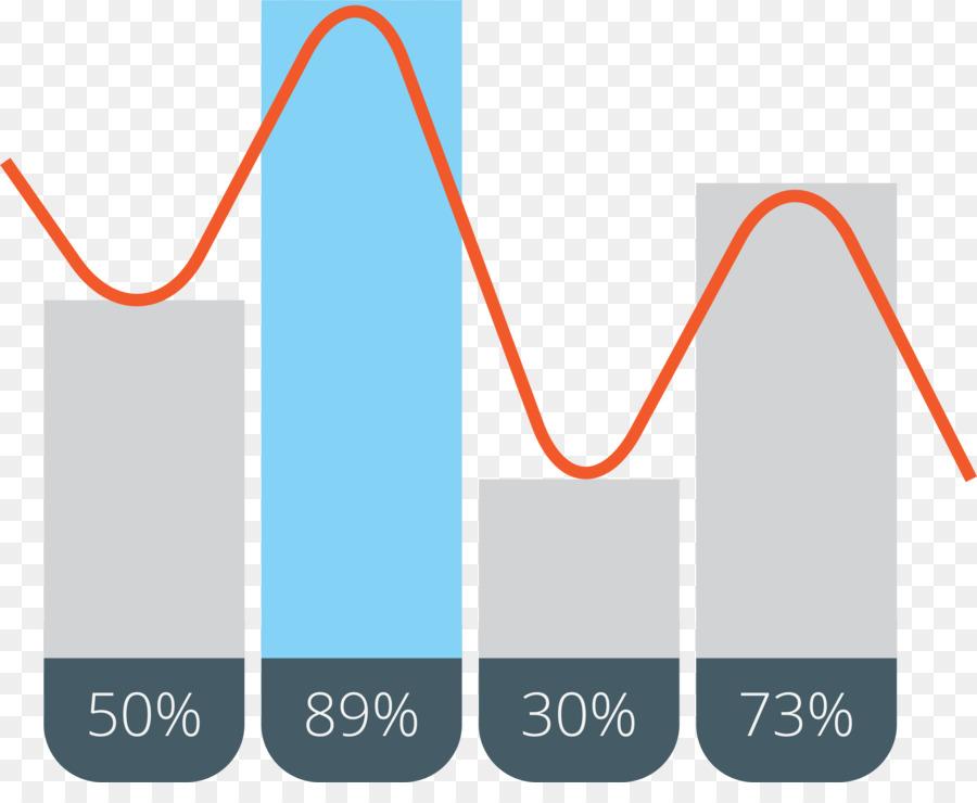 Curve Graph Diagram Business Curve Diagram Png Download 3361