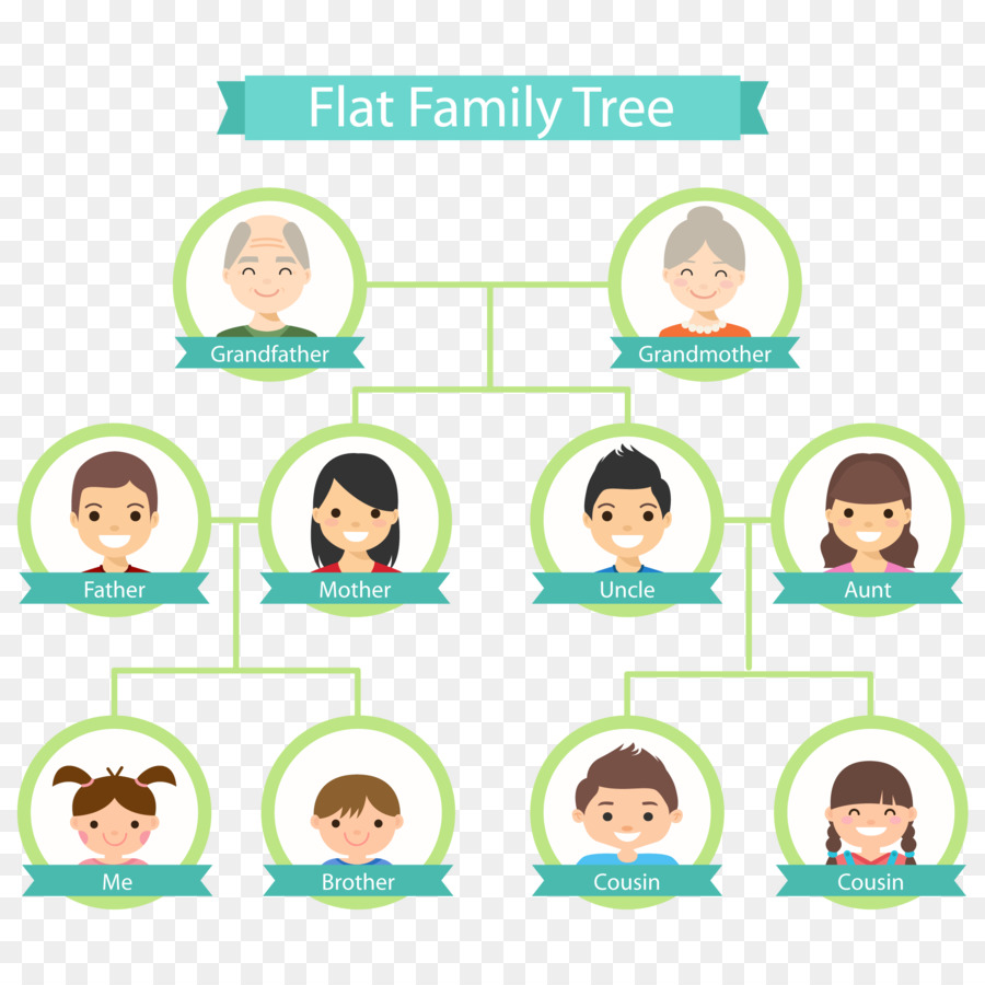 What Is Family Map on