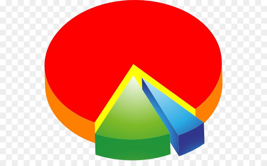 Pie Chart Clip Art Pie Chart Clipart Png Download 600541 Free