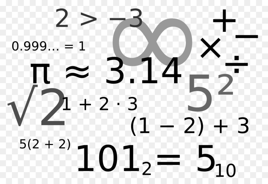 Mathematical Notation Mathematics Symbol Number Clip Art Picture