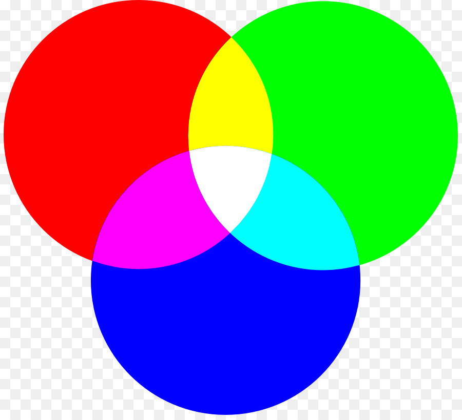 primary color rgb color model color theory cmyk color model