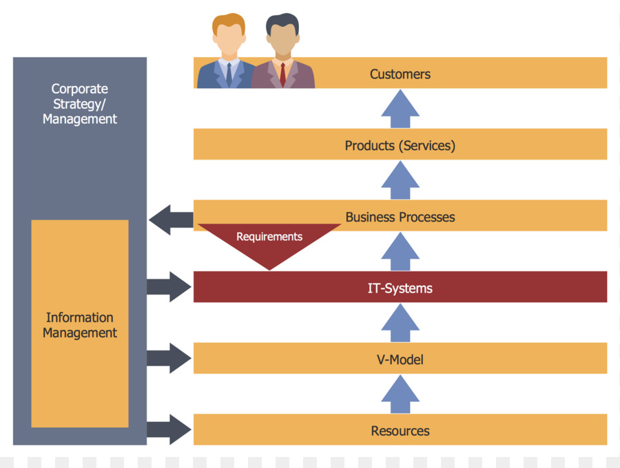 case study of business process reengineering of company Second, the case of haier group to implement business process reengineering is an excellent example for the enterprises who want to apply this method, and the data of the project could be referred by them, uses this data to make improvementtheir.