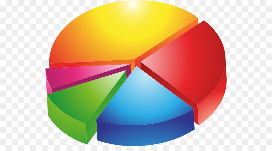 pie chart bar chart circle graph clip art math graph cliparts png rh kisspng com