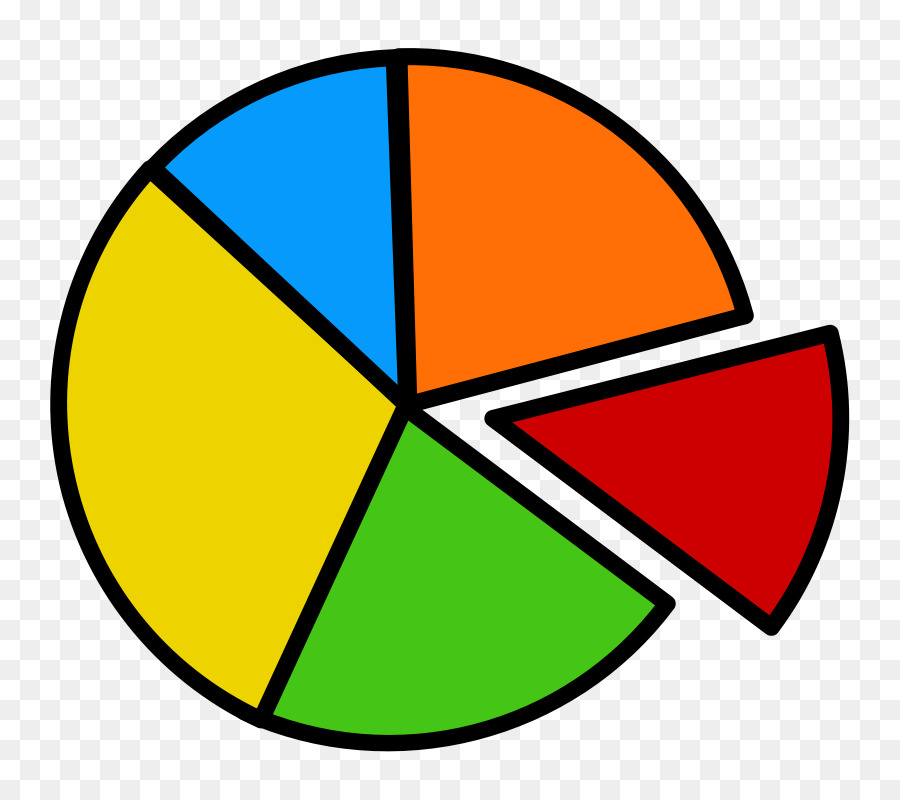 Image result for pie chart cartoon