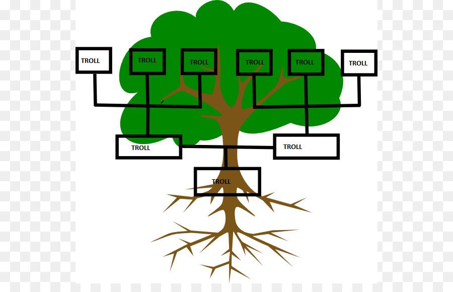 family tree genealogy ancestor clip art psg cliparts png download rh kisspng com genealogy clip art free genealogy clip art and backgrounds