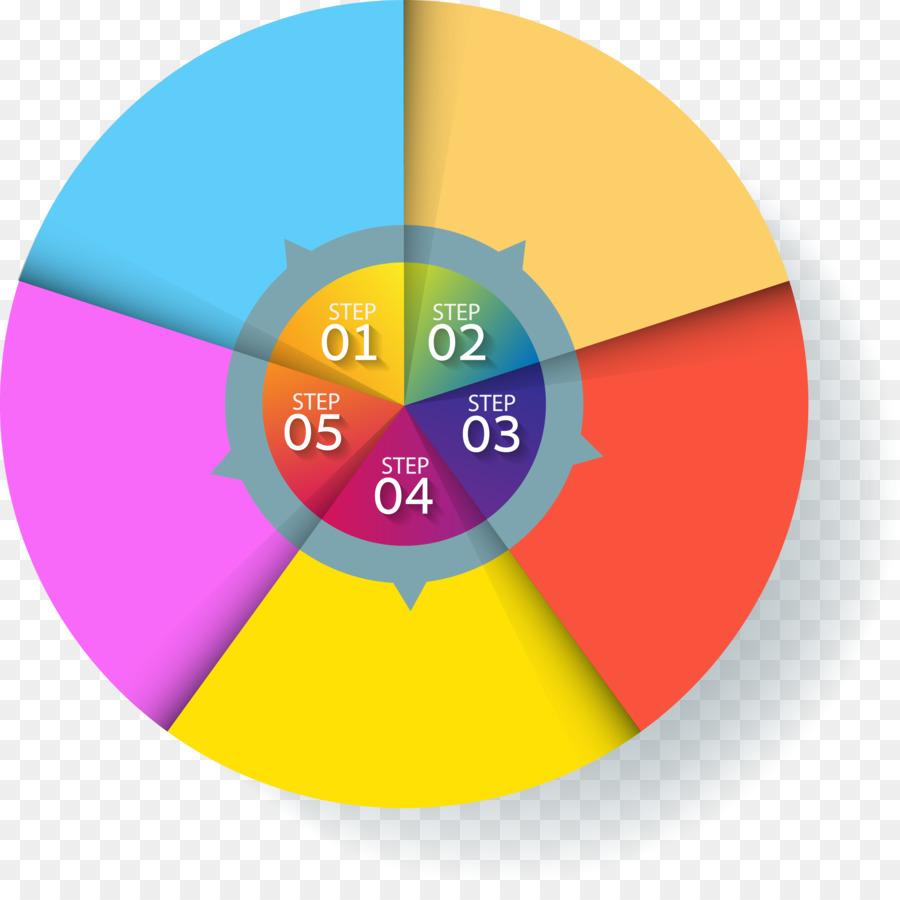 Círculo gráfico Circular Diagrama de Diagrama de flujo - PPT ...