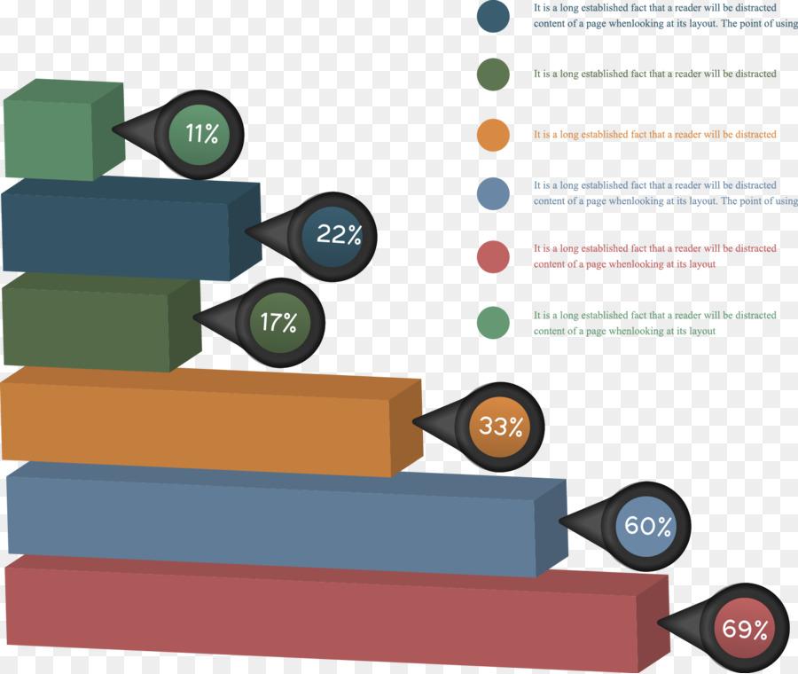 Diagram Chart Plot Euclidean Vector Vector Ppt Chart Png Download