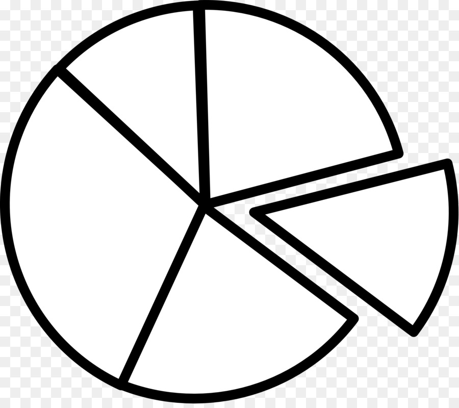 Fraction One Half Multiplication Division Lesson Pie Chart