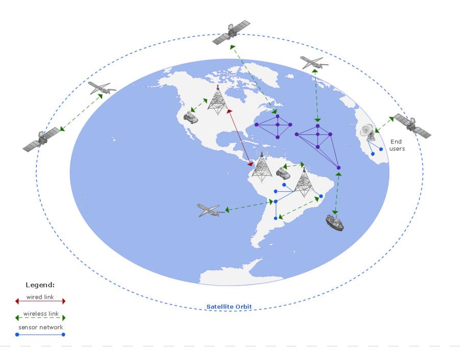 computer network diagram conceptdraw pro clip art network diagram rh kisspng com