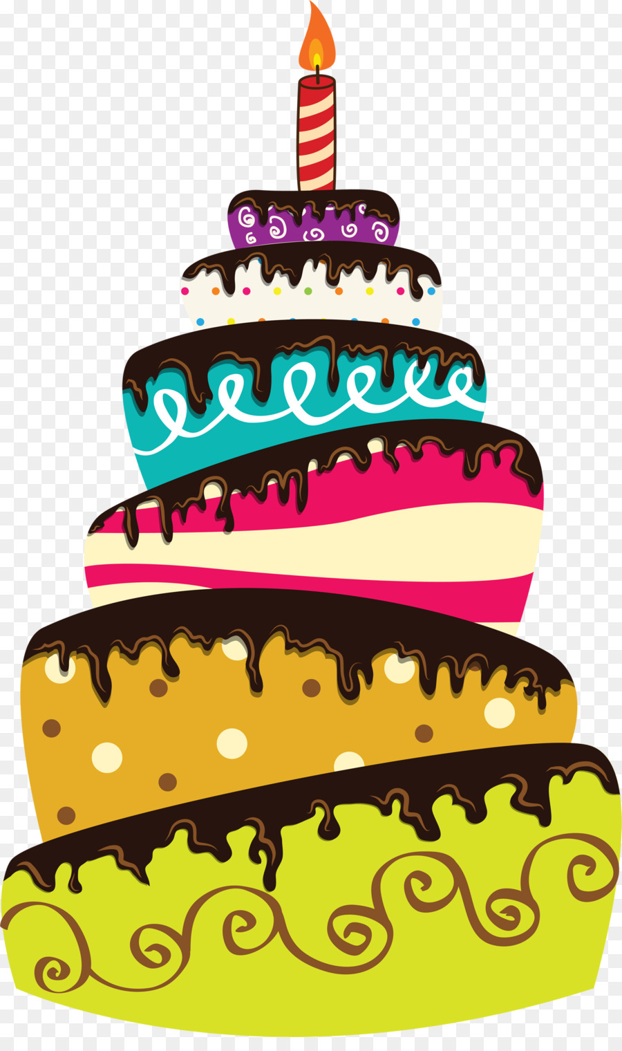 Birthday Cake Happy Birthday To You High Definition Television