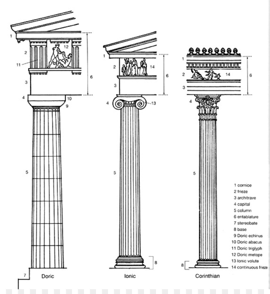 greek architecture doric columns