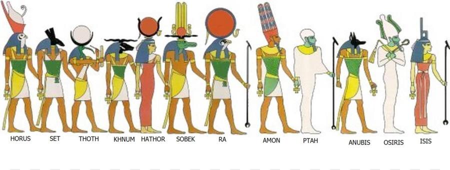 Ancient Egyptian Deities Deity Ancient Egyptian Religion Egyptian