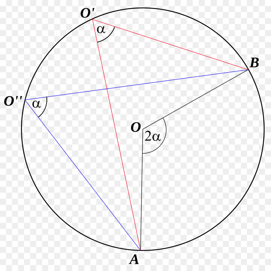 Circle central angle point inscribed angle angle png download circle central angle point inscribed angle angle ccuart Image collections