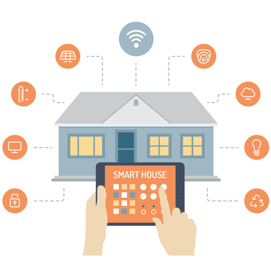 Home Automation Kits Internet of Things Smart device OSGi - Home ...