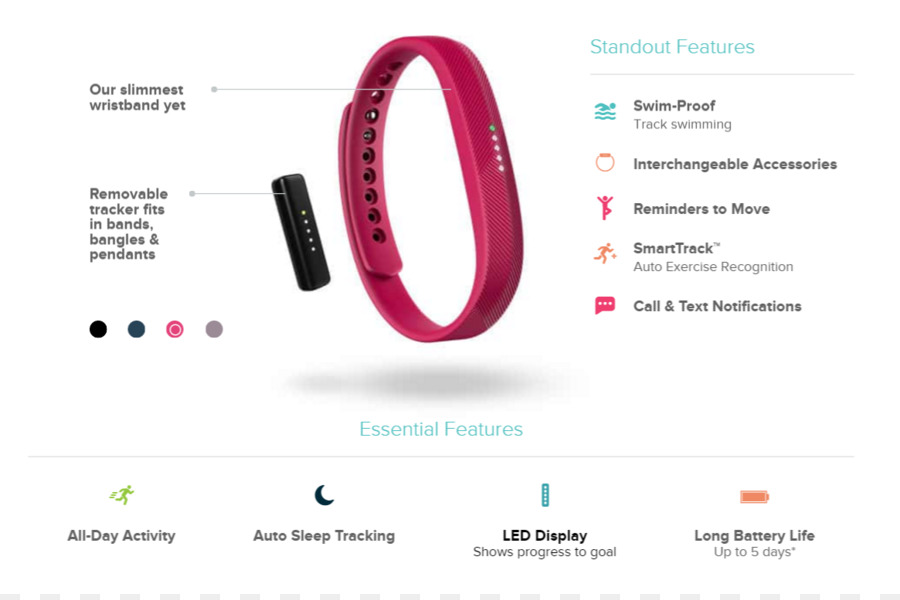 Fitbit Activity Tracker Physical Fitness Exercise Google Fit