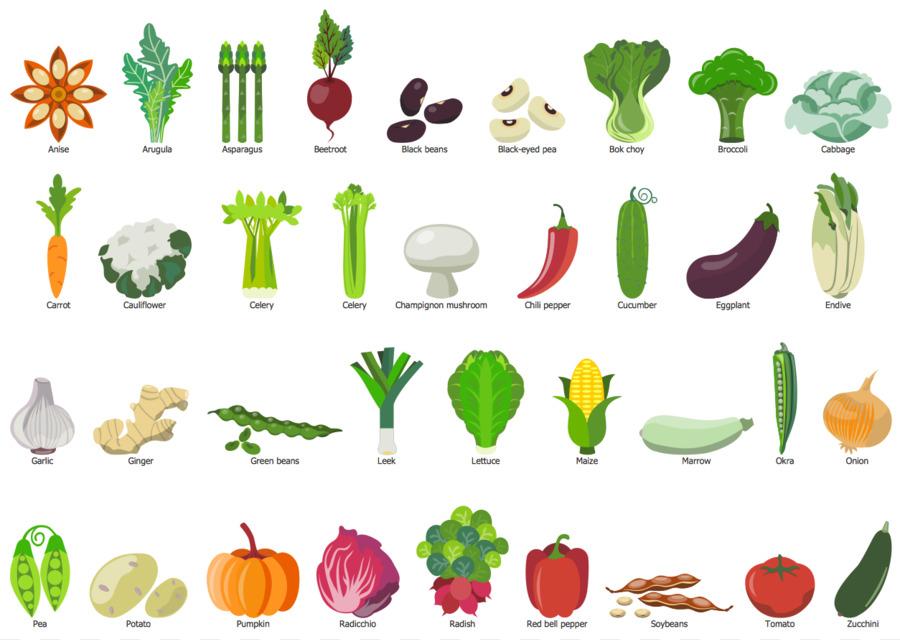 Easy Vegetables Drawing Fruit Clip Art Celery Png Download 1254