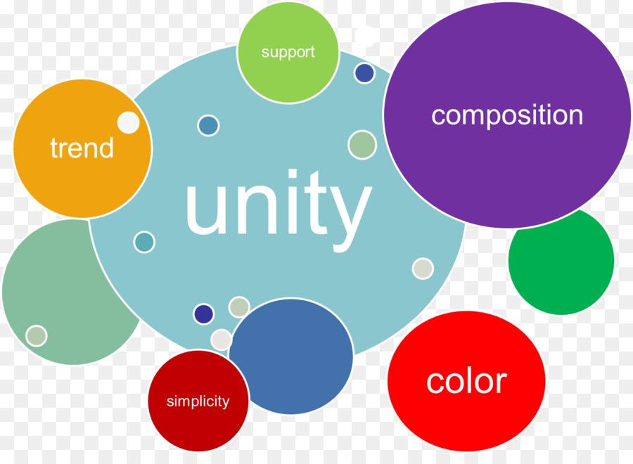 Graphic Design Visual Design Elements And Principles Unity Drawing - Graphic design elements and principles