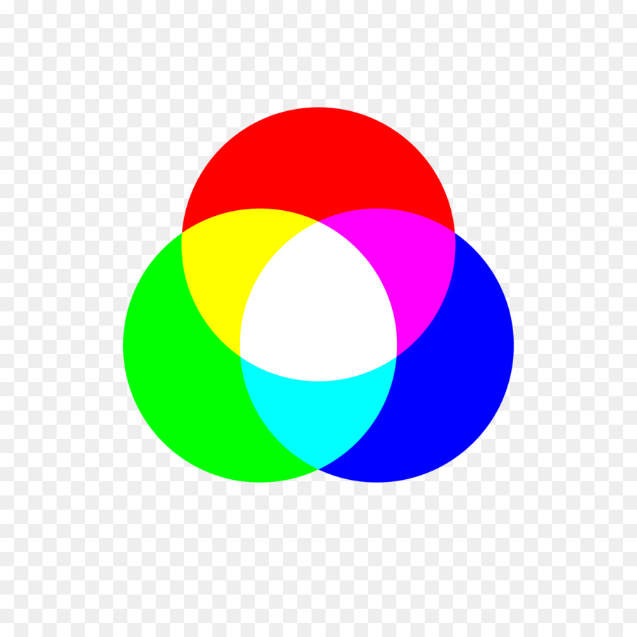 Rgb Color Model Color Chart Primary Color Colors Png Download
