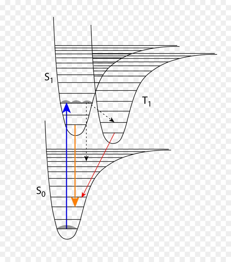 Jablonski diagram use case diagram drawing wikimedia commons jablonski diagram use case diagram drawing wikimedia commons diagram ccuart Images