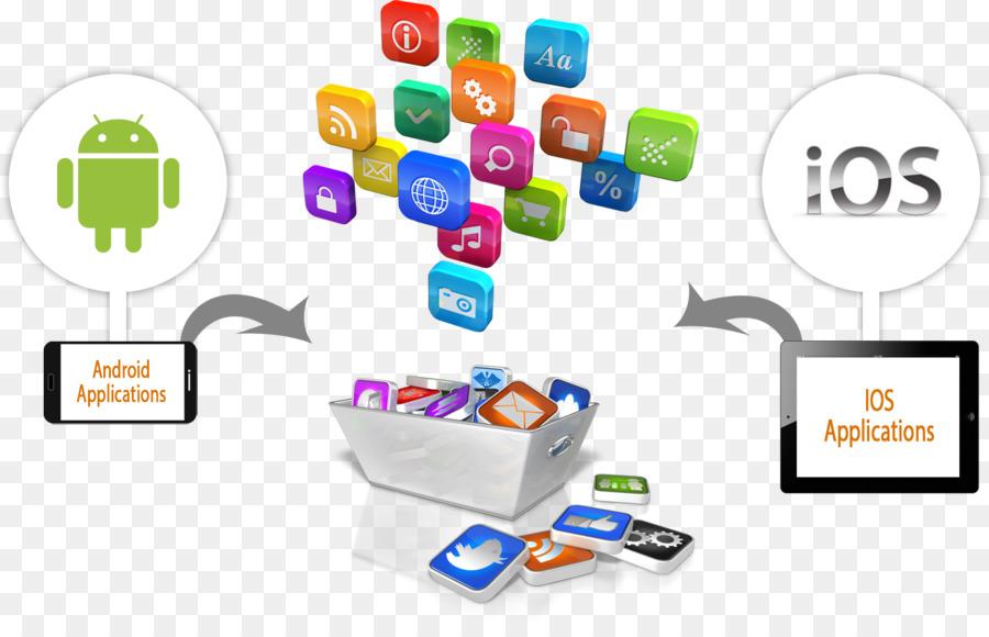 el iPhone de desarrollo Web, desarrollo de aplicaciones Móviles ...