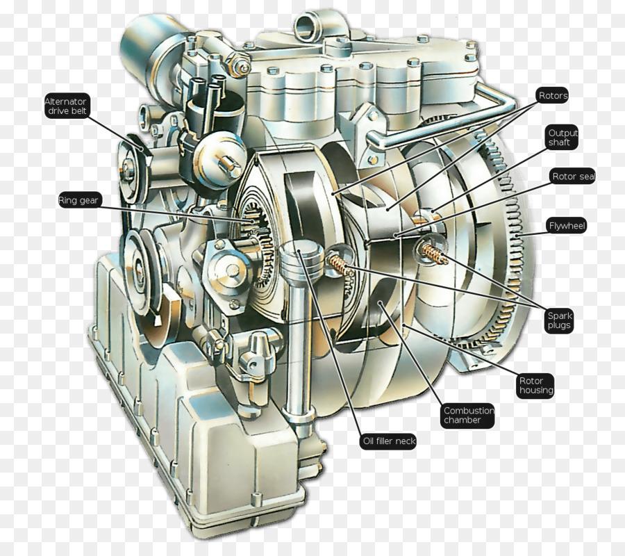 Mazda Rx8 Car Rx7 Wankel Engine: Mazda Rx8 Engine Diagram At Mazhai.net