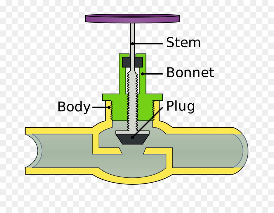 Globe valve ball valve gate valve plug valve handwheel png globe valve ball valve gate valve plug valve handwheel ccuart Gallery