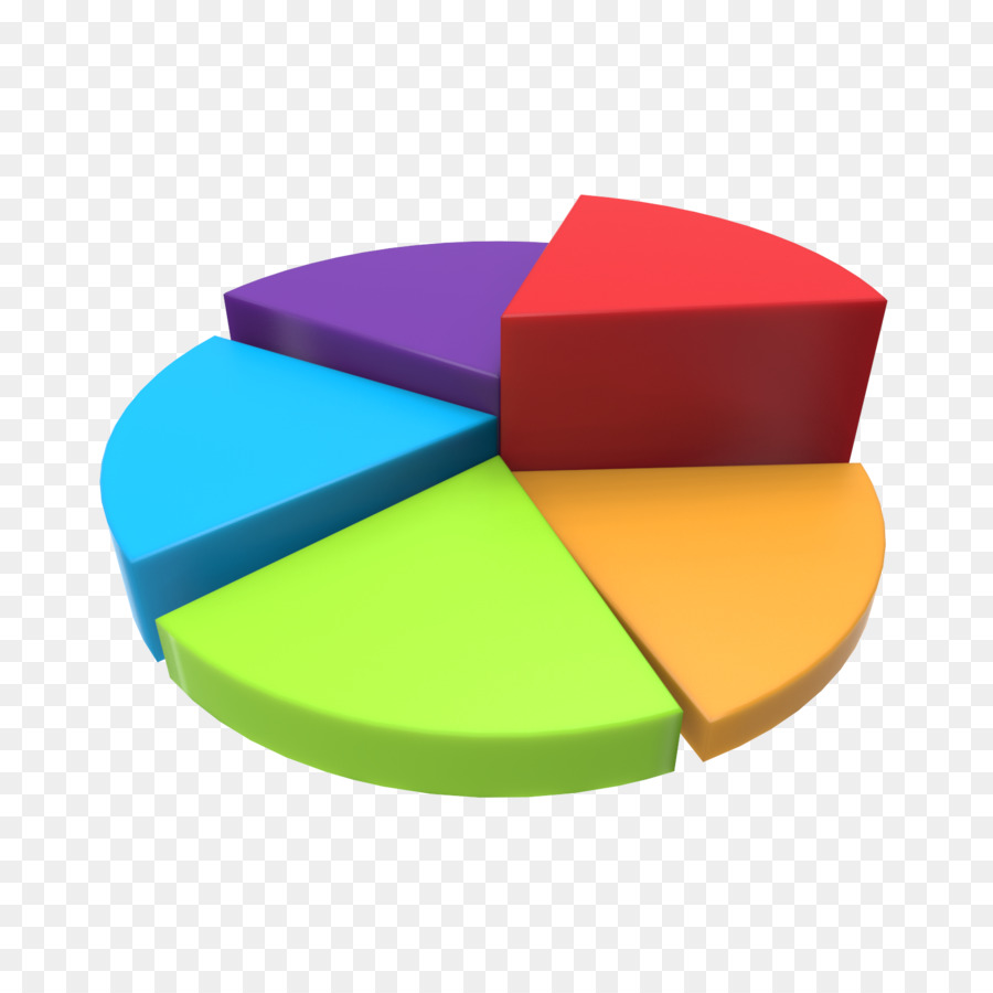 Pie Chart 3d Computer Graphics Three Dimensional Space Charts Png
