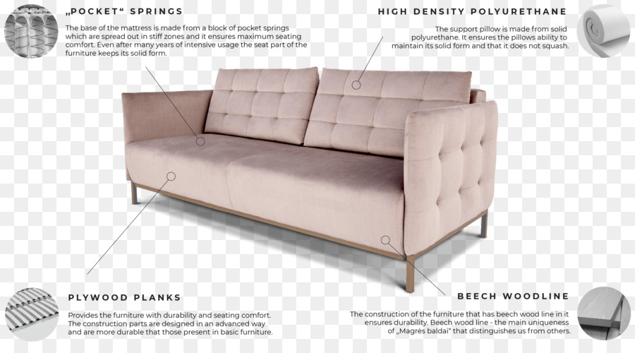 Couch Domino Teatras Furniture Sofa Bed Top View