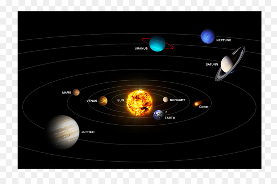 solar system, planet, dwarf planet, astronomical object png