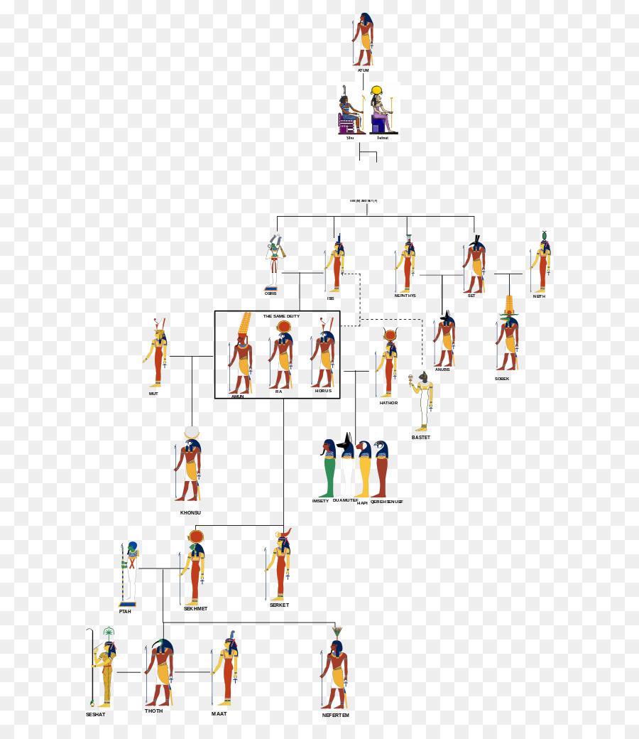 Los Dioses Del Antiguo Egipto árbol De La Familia Antigua Religión