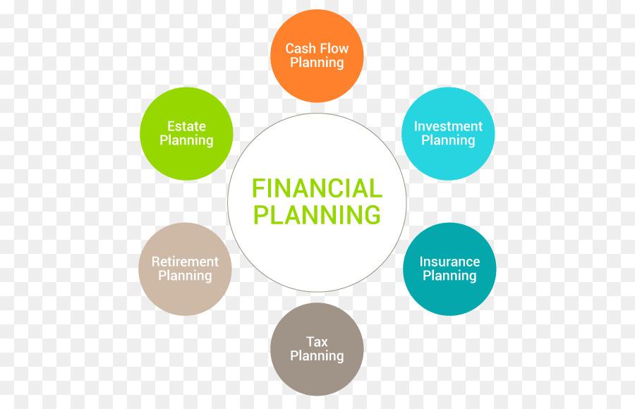 financial planner finance estate planning retirement planning