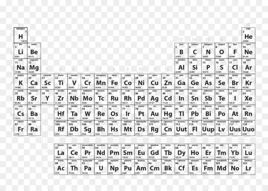 La tabla peridica de los elementos qumicos la qumica de hidrgeno la tabla peridica de los elementos qumicos la qumica de hidrgeno tabla urtaz Images