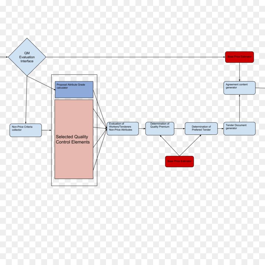 System flowchart diagram organization rectangle flow chart png system flowchart diagram organization rectangle flow chart ccuart Image collections