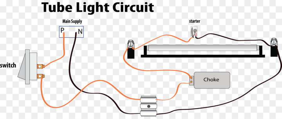 wiring diagram fluorescent lamp circuit diagram choke electrical rh kisspng com  lamp wiring diagram australia