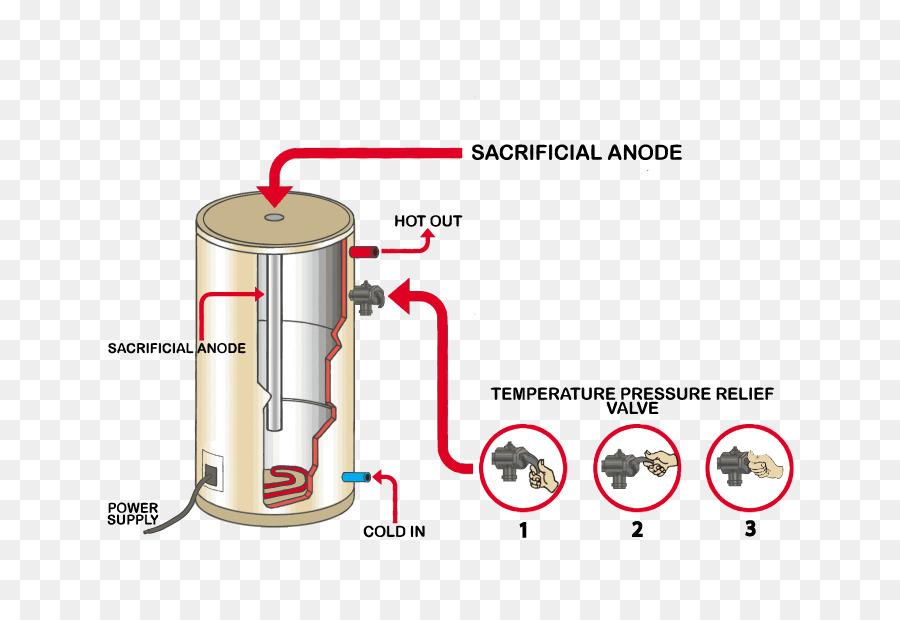 Hot water storage tank Relief valve Water heating Pressure regulator ...